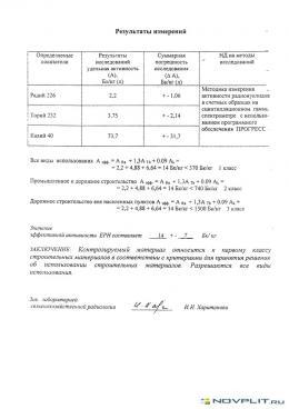Протокол результатов измерений